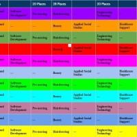 Timetable of Talks